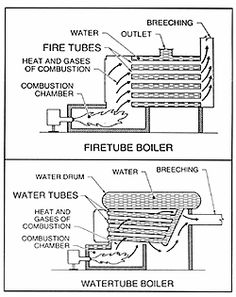 Burnham Steam Boiler Wiring Diagram Click Visit And Get