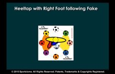 SoccerMat drill for today for exercising and developing sports skills with a soccer ball— Sequence: Heeltap with Right Foot following Fake (Level Intermediate)