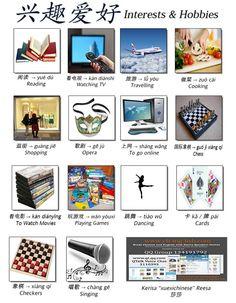 Chinese Vocabulary: Hobbies