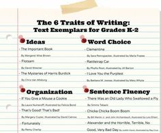 Forget for grades - use these picture books to teach writing traits for secondary too! *Personal dig for Harris Burdick, it creates AMAZING writing prompts 6 Traits Of Writing, Writing Mentor Texts, Work On Writing, Writing Strategies, Writing Lessons, Writing Workshop, Teaching Writing, Writing Activities, Writing Ideas