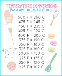Mini Baking Conversion Chart - Temperature conversion chart Fahrenheit to… Baking Conversion Chart, Kitchen Conversion, Temperature Conversion Chart, Measurement Conversion, Temperature Chart, Hacks Cocina, Kitchen Cheat Sheets, Chocolate Beer, Chocolate Art