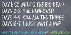 Your First Whole 30, Part 1: Committing and Preparing Yourself for Success