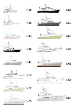 """Nordhavn retired and current from 35 to 68 feet in length"" - Thanks @Daleo56 for creating and sharing this with us!"