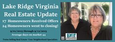 Lake RIdge Virginia Real Estate News