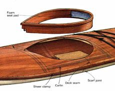 Preview - Build a Bent-Plywood Kayak - Fine Woodworking Article