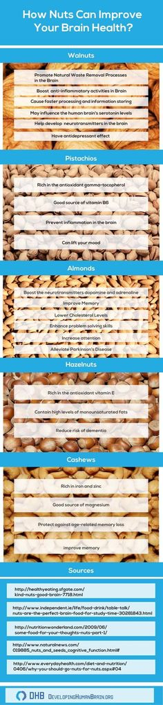 How nuts can improve your brain health :  http://www.developinghumanbrain.org/best-brain-foods-to-eat-before-taking-a-test/