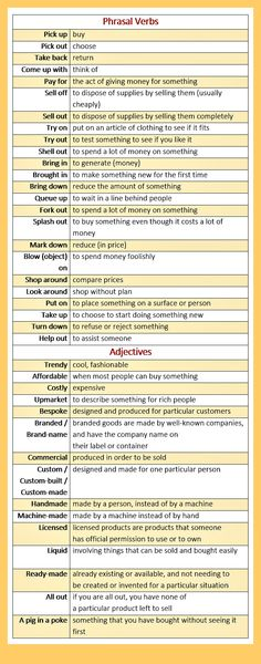 VOCABULARY | Shopping-related phrasal verbs and adjectives.