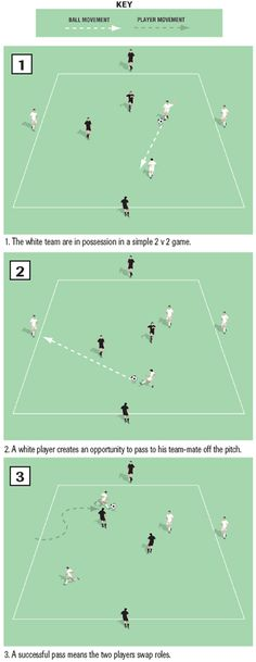2v2 Small sided game to maintain possession. Soccer Drills For U12Football  Coaching ... 694eacaa4