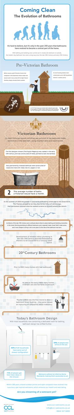 The Evolution of Bathrooms #Infographic #History #HomeImprovement
