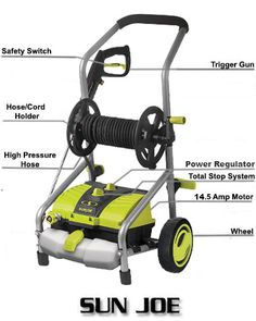 Sun Joe SPX4001 2030 PSI 1.76 GPM 14.5 Amp Pressure Washer Review Best Pressure Washer, Pressure Washers, Cord Holder, Safety Switch, Outdoor Power Equipment, Amp, Club, Patio, Black