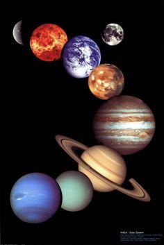 Nasa Solar System Poster