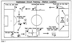 circuit training for ball control and fitness