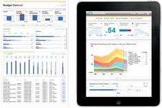 The LAVA Visual Analytics Method