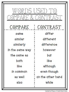 Reading Comprehension:  Compare & Contrast word chart.
