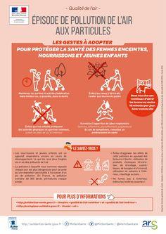 Femmes enceintes, nourrissons et jeunes enfants : les bons gestes à adopter pendant un épisode de pollution !
