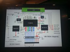 Free Software Download Sites, Sony Led, Tv Services, Tech, Board, Corse, Technology, Sign, Planks