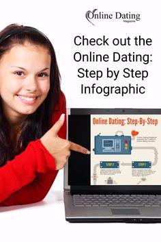 david dangelo online dating tipps