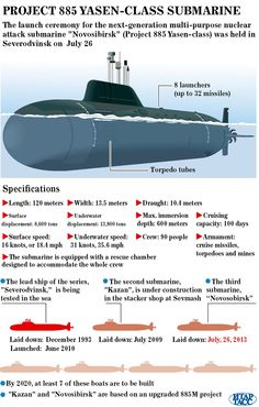 Project 885 Yasen-class submarine. Source: ITAR-TASS #russia #infographics