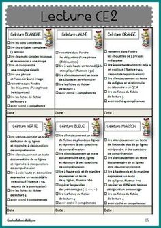 Ceintures de lecture CE2 School Organisation, Teacher Organization, French Education, Teachers Corner, Cycle 3, Reading Strategies, Learn French, French Language, Primary School