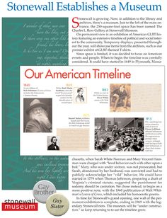 Our American Timeline featured in the Charles L. Ross gallery at SNMA in Fort Lauderdale, FL