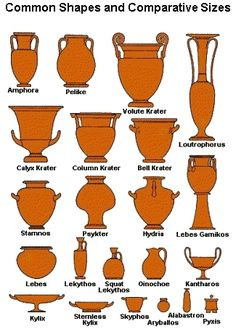 Greek Pottery Glossary