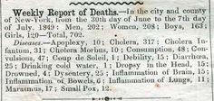 Cholera-DeathsJune301849