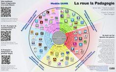 Retours « à chaud » du Sommet de l'iPad à Montréal : pédagogie générale