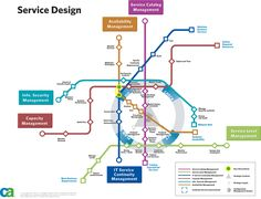Service Design Process Map Via VillaKewarra Interaktives Design, Tool Design, Design Model, It Service Management, Service Map, Design Thinking Process, Design Process, User Experience Design, Customer Experience