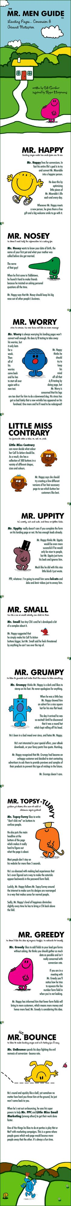 The MR. MEN Guide to Landing Pages, Conversion & Absurd Metaphor