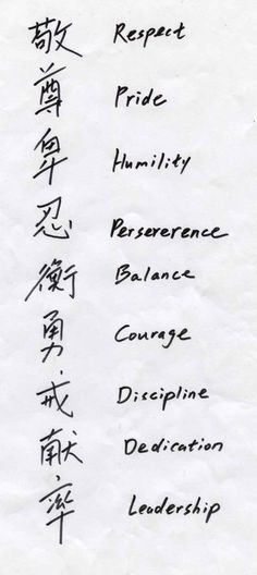 traditional Shotokan Karate More