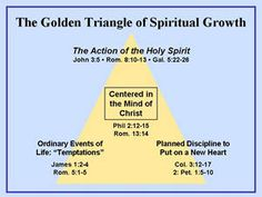 the classic 'Golden Triangle' per Willard