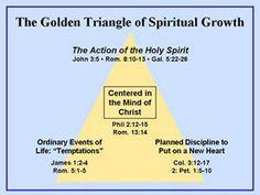 Image result for willard golden triangle