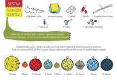 Children, Kids, Handmade, Crafts, Room, Young Children, Young Children, Bedroom, Boys
