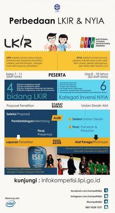 Informasi Lomba, Buku, dan Beasiswa: Kompetisi Ilmiah LIPI 2018 Dibuka!