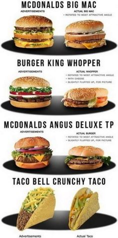 Ads!! Always lying. Food in ad vs real life Funny, hilarious, LOL, humor, what it actually looks like, photos, pictures, pics, burger, McDonalds, Burger King, Taco Bell, compare)
