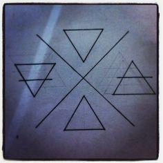 Alchemy symbols  The four elements