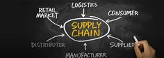 #Supply #chain #managerment (SCM) is #business #management #software to #integrate all #facets of an #operation #including #planning, #development, #sales and # marketing For more details http://opusinfiniti.com/products-enterprise-scmtextile.php
