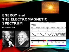 Electromagnetic Spectrum and Energy Power Point Science Student, Science Fun, Electromagnetic Spectrum, Teaching Secondary, Physics Classroom, Formulas, Interactive Notebooks, Graphic Organizers