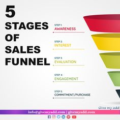 Sales funnel provides a useful framework through which you can analyze your business and identify areas for improvement. Brand Advertising, Ads, Marketing, Business, Store, Business Illustration