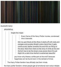 Harry Potter Frames shortened