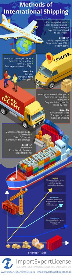 Need a cost-effective way to move small consignments and samples up to 120kg? Our international courier partners deliver from anywhere in the word within 7 working days at highly competitive rates we've already negotiated on your behalf. Plus, our knowledgeable customs consultants deal with any issues or delays. #ImportExport #Customs #InternationalTrade