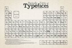 Periodic Table of Typefaces on Behance