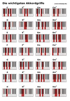Spectacular How To Learn To Play Piano Chords. Ethereal How To Learn To Play Piano Chords. Flute Sheet Music, Piano Music, Piano Lessons, Music Lessons, Broken Chords, Music Chords, Audio Music, Free Piano, Music Worksheets