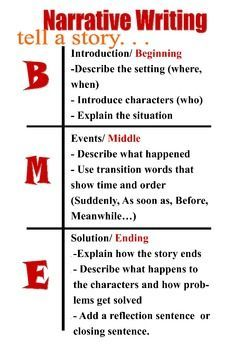 Nice Narrative Writing BME  Anchor Chart