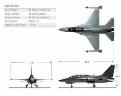 Korea TA-50