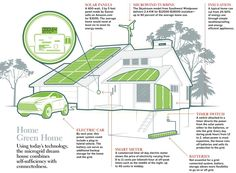 Waar kun je bij een energiezuinige woning allemaal aan denken. De tips zijn niet compleet, maar geven wel een aardig beeld.