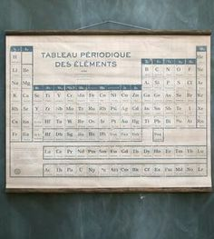 Giclee French Periodic Table
