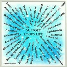 Support Circle - maybe a good ending activity. Have it printed, each person reads the supports outloud