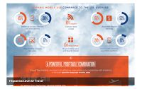Multicultural Travel, Tourism and Hospitality News: Hispanics Love Air Travel [Infographic]