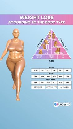 Personal Body Type Plan to Make Your Body Slimmer at Home!!! Click and take a 1-Minute Quiz. Lose weight at home with effective 28 day weight loss plan. Chose difficulty level and start burning fat now! Your main motivation is your dream body, and you'll definitely achieve it! Burn calories, lose excess weight, boost metabolism, build muscles, eat healthy with the personalized meal plan and start your new lifestyle now. #fatloss, #weightloss, #fitness #workout Weight Loss Plans, Easy Weight Loss, Body Type Workout, Muscle Weight, Sweat It Out, Lose Weight At Home, Boost Metabolism, Burn Calories, Excercise